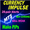 Advanced Currency Impulse with Alert MT5