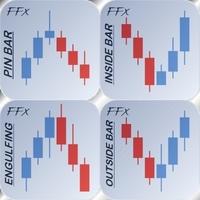 FFx 4 Patterns Alerter MT5
