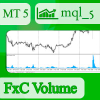 FxC Volume MT5