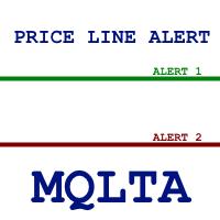 MQLTA Price Line Alert