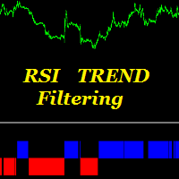 RSI Trend Filtering