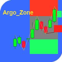 Argo Zone