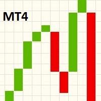 Line Break Chart MT4