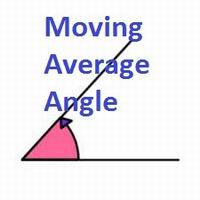 Moving Average Angle
