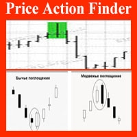 PriceAction Finder