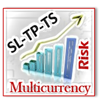 SL TP TS multicurrency risk manager