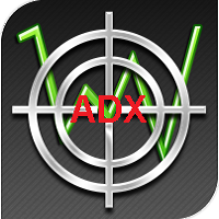 Target ADX