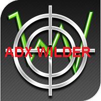 Target ADXWilder