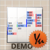 YuClusters DEMO for MT4