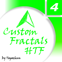 Custom Fractals HTF MT4
