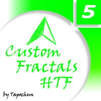 Custom Fractals HTF MT5