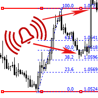 Horizontal Channel Alert with Fibo
