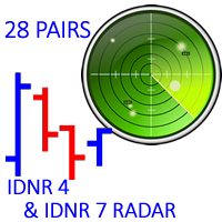 IDNR4 and 7 28 Pairs Radar
