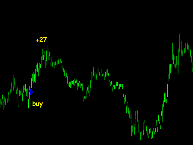 Super Signal Series Trend Arrows