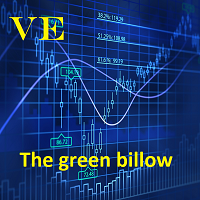 The green billow