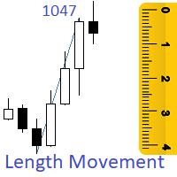Length Movement MT5