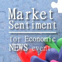 Market Sentiment and Sideways level