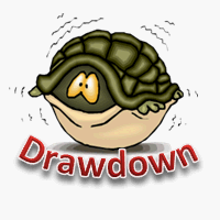 Show drawdown on chart