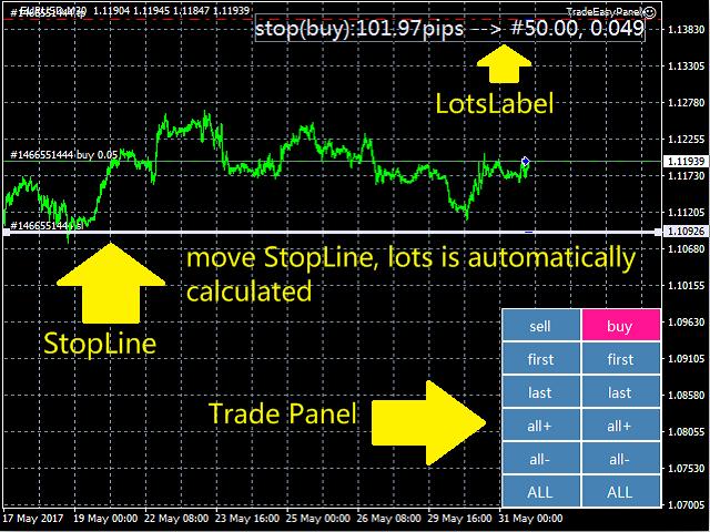 Trade Easy Panel
