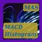 MASi MACD Histogram