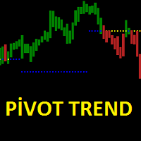 Pivot Trend