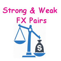 Strong and Weak FX Pairs