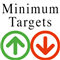 Minimum Targets