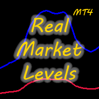 Real Market Levels MT4