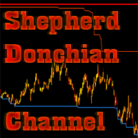 Shepherd Donchian Channel