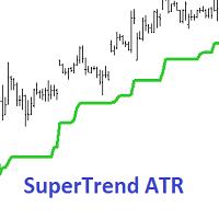 SuperTrend ATR
