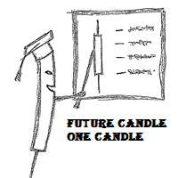 Future Candle One Candle