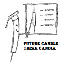Future Candle Three Candle