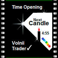 Opening Candle Time