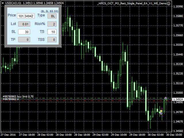 HP On Chart Trading Pending Order Panel Demo