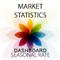 Market Statistics Dashboard