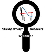 Moving average crossover scanner