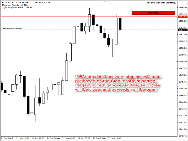 Scalper Series reversal trading