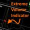 Extreme Volume Indicator