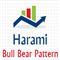 HP Harami Bull Bear Pattern Indicator