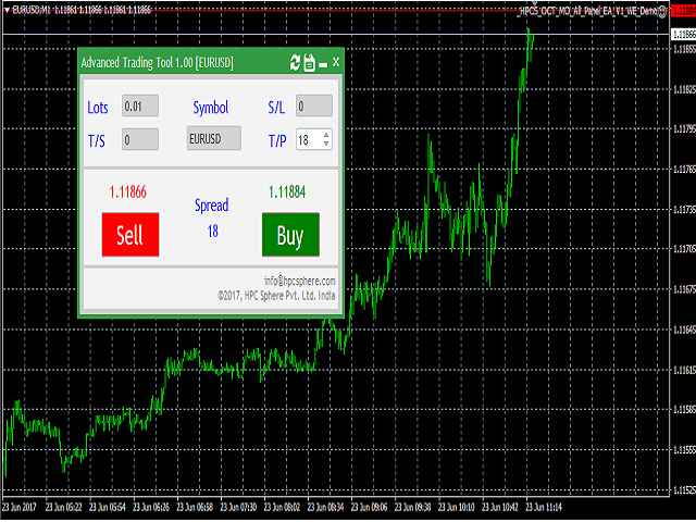 Download the 'HP Market Order Panel DEMO' Trading Utility for
