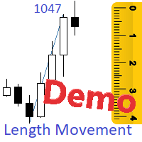 Length Movement MT5 Demo