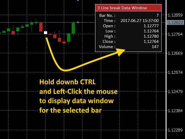 Line break chart PRO
