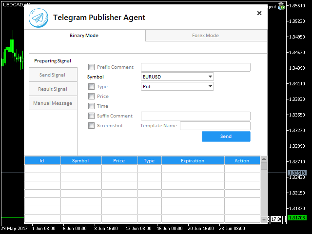 Telegram Publisher Agent MT5