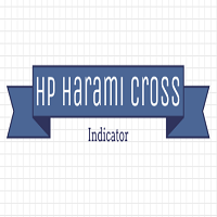 HP Harami Cross Indicator