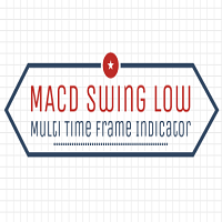 MACD Swing Low Multi Time Frame Indicator