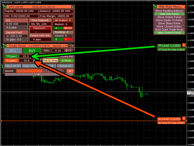 Buy The Mind Wave Trading Simulator Trading Utility For