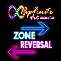 PipFinite Zone Reversal