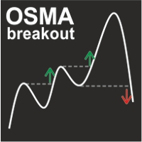 OSMA Breakout