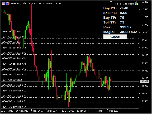 Grid trading system mt4