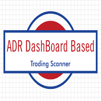 ADR Dashboard Based Trading Scanner